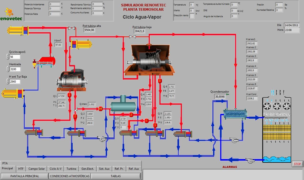 simulador termosolar